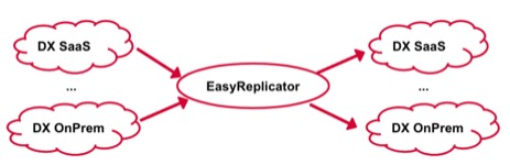 ESD_FY2021_Academy-Blog-Migrating-from-APM-10.7-to-DX-APM.figure_03