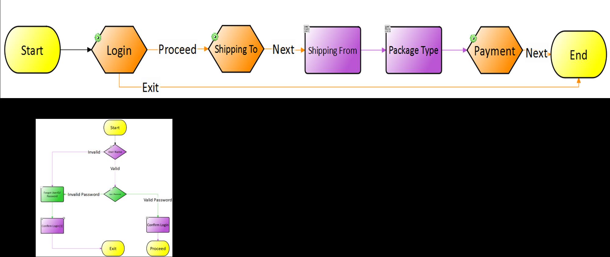 ESD_FY2021_Academy-Blog.Enabling-In-Sprint-Testing.Figure_06