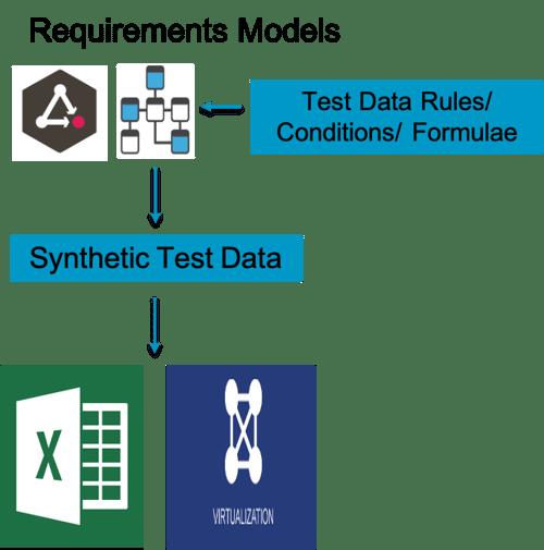 ESD_FY2021_Academy-Blog.Enabling-In-Sprint-Testing.Figure_08