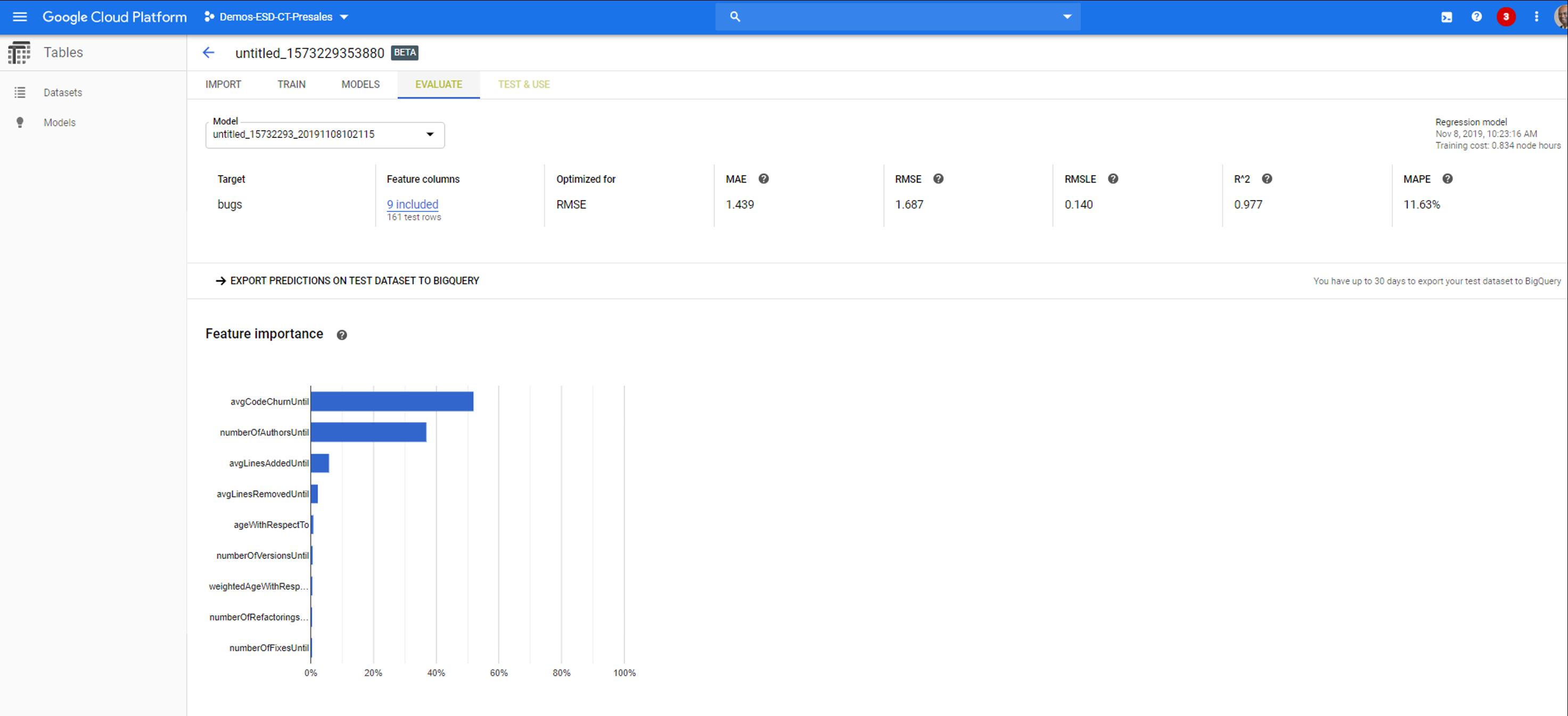 Sample diagnostics created using Google Analytics.