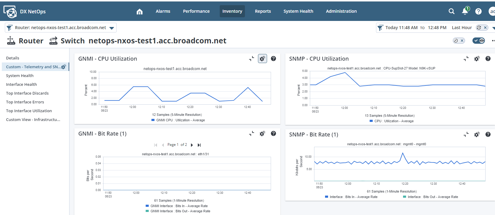 Telemetry-powered insights enables real-time visibility into network bursts and utilization.