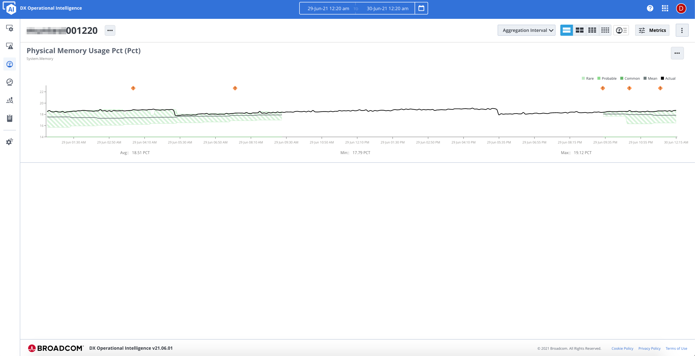 An Introduction to Anomaly Detection – Viewing Anomaly Data