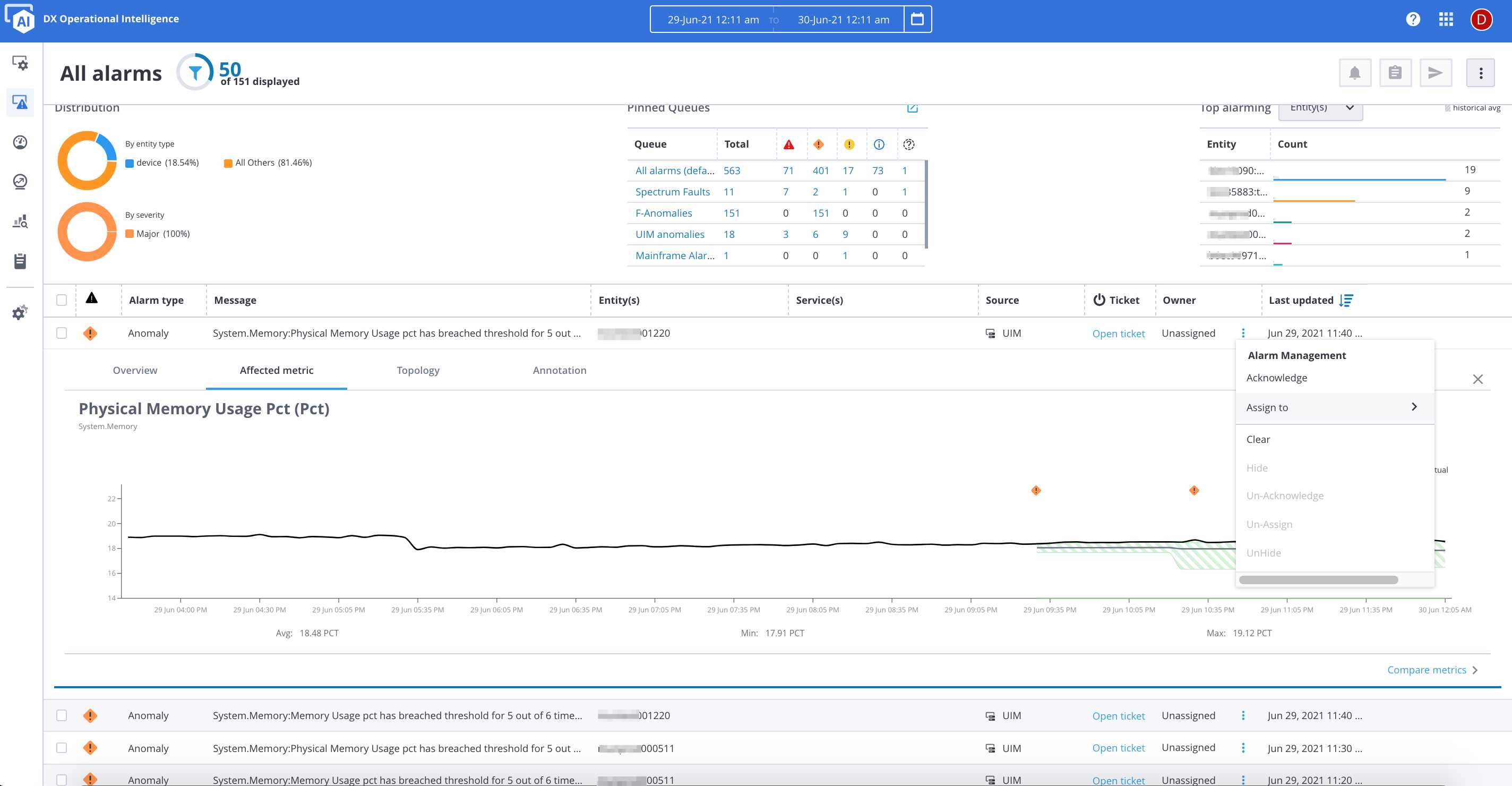 An Introduction to Anomaly Detection – Acting on Anomaly Alarms